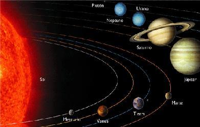 1. El universo que observamos.